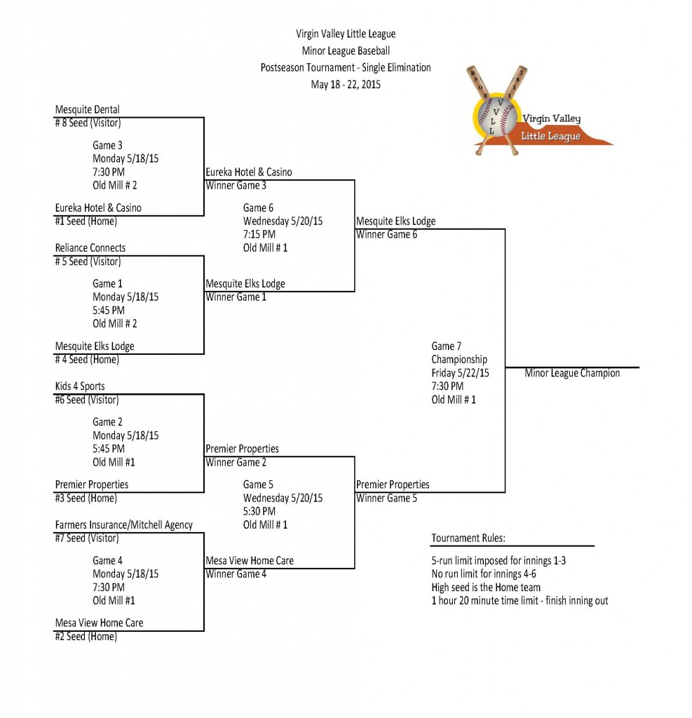 MINOR BASEBALL FINAL BRACKET 2015 (1)