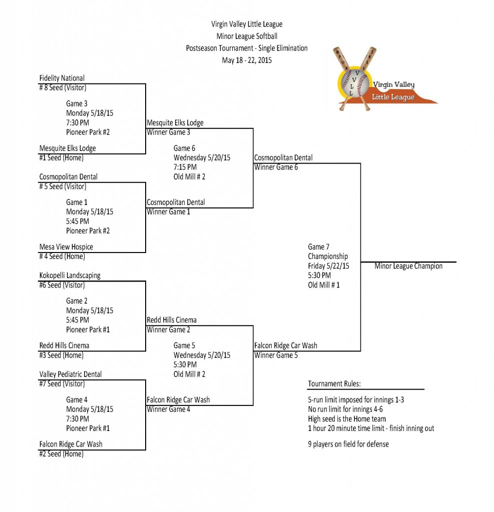 MINOR SOFTBALL FINAL BRACKET 2015 (1)