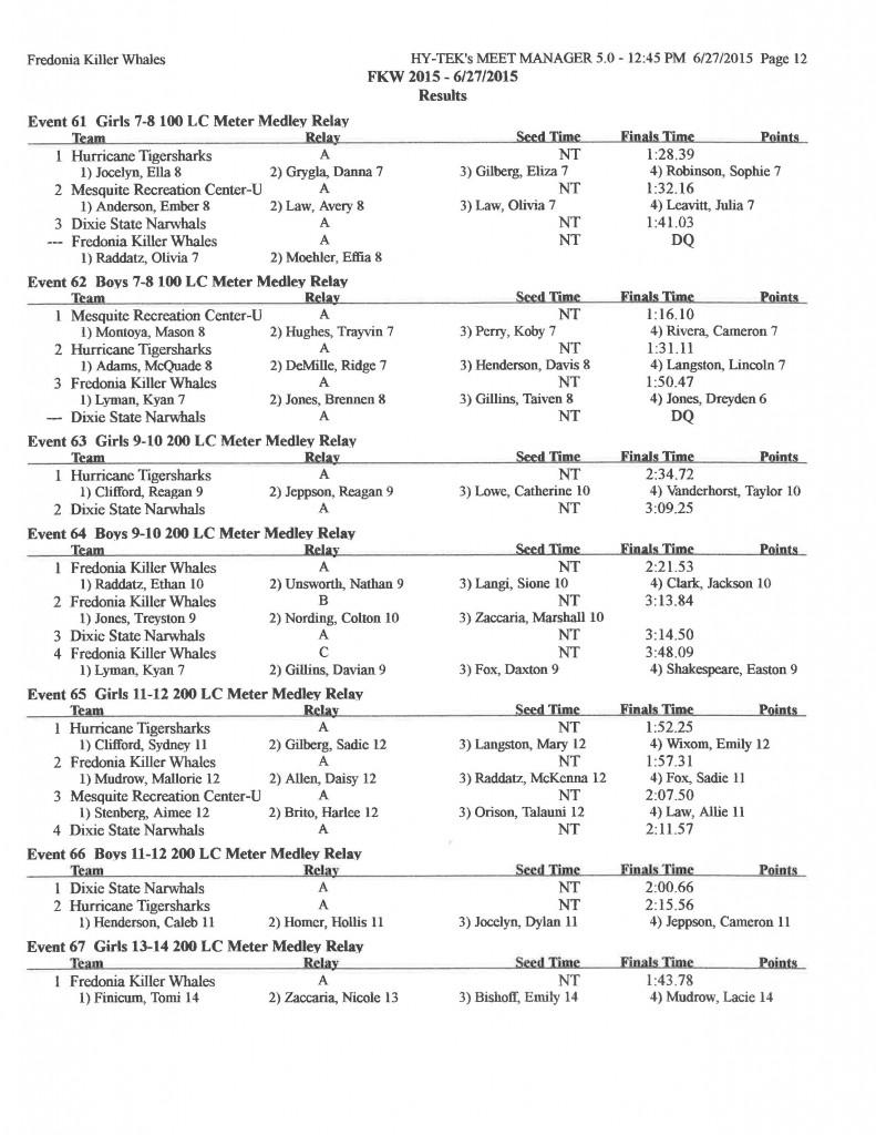 Fredonia Swim Meet 06.27.15_Page_12