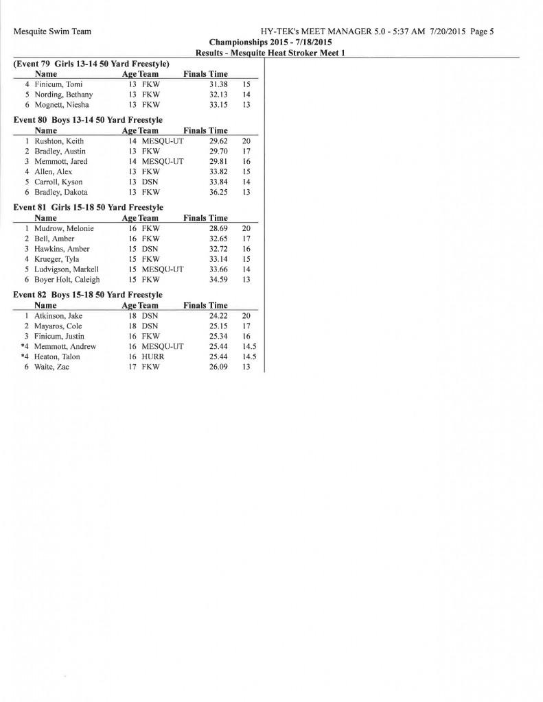 2015 Swim Championship Individual Winners_Page_5