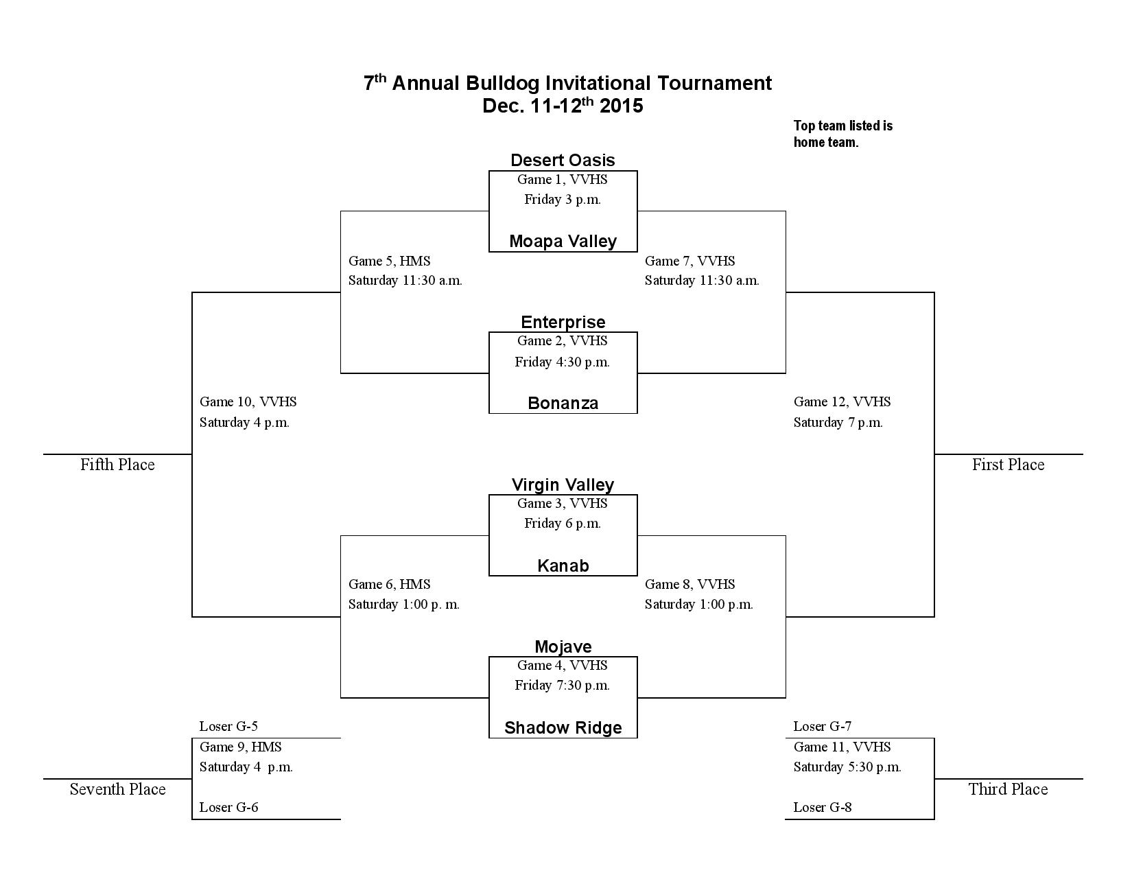 Dawgs to host Bulldog Invitational Tournament (BIT) this weekend