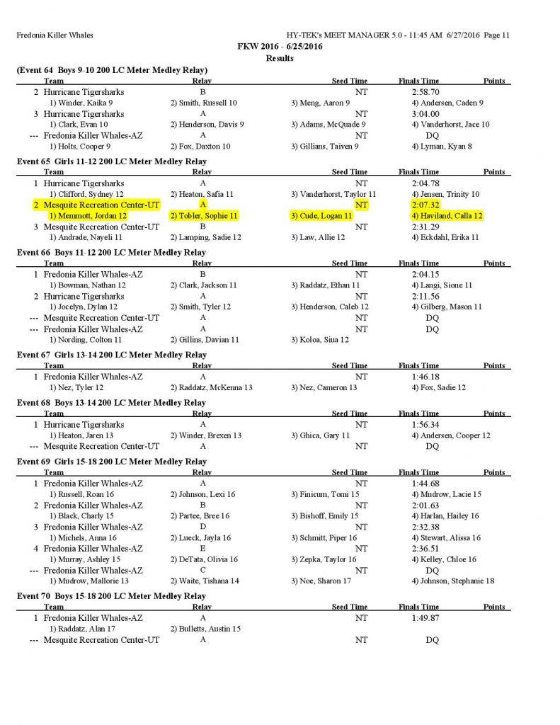 Fredonia Invitational Swim Results-page-011