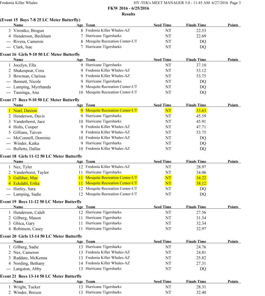Fredonia Invitational Swim Results-3 - Copy