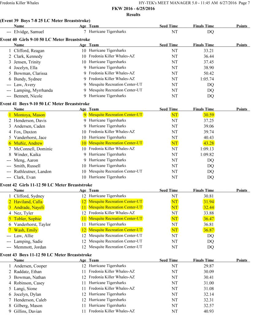Fredonia Invitational Swim Results-7 - Copy
